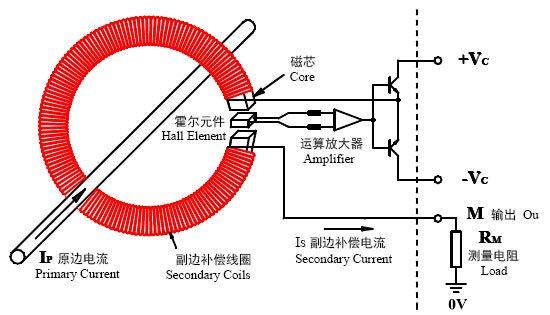 霍尔电流传感器工作原理